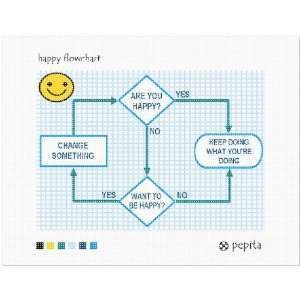 Happy Flowchart Needlepoint Canvas Arts, Crafts & Sewing